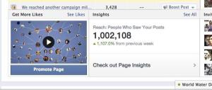 You can reach 1,000,000 people within a few minutes with great post on Facebook -- if it gets shared and syndicated. Only a few newspapers can reach that many readers (such as the New York Times or LA Times.)