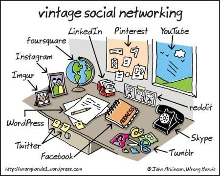 Social media is just the newest way we communicate. It's replacing billboards, TV, radio, calendars, maps, clocks, stereo sytems, file cabinets, telephones, etc.